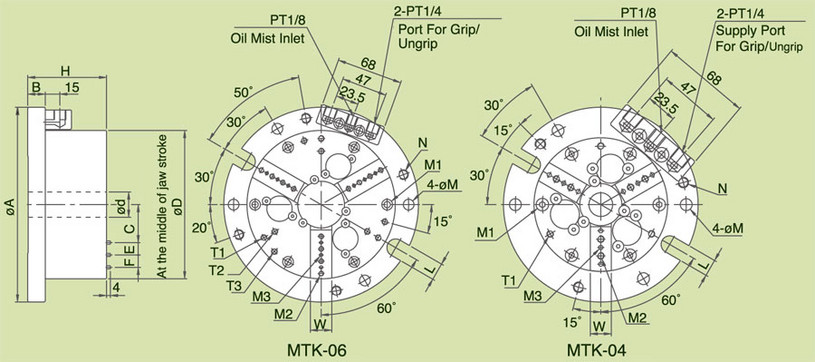 MTK - 3-Jaw Super Precision Air Chuck Fixtures Specification